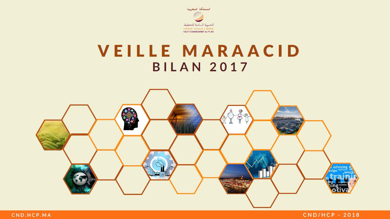 Veille CND Maraacid : Bilan 2017